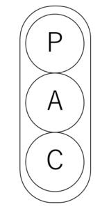 自我状態構造モデル